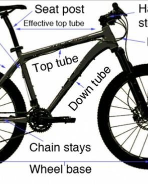 This diagram shows the different tubes used on an average mountain bike frame
