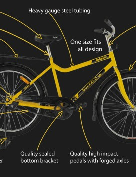 Zwift and Qhubeka's goal is to donate 5,000 of these Buffalo bikes to people in need