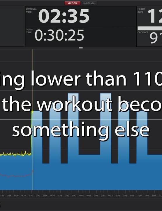 TrainerRoad's interactive software works on a few basic but very effective numbers: power, time, cadence and heart rate