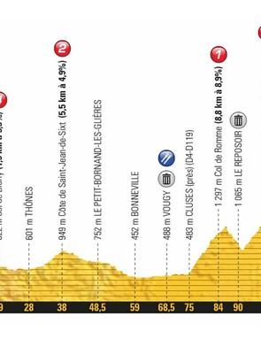 La Course 2018 route