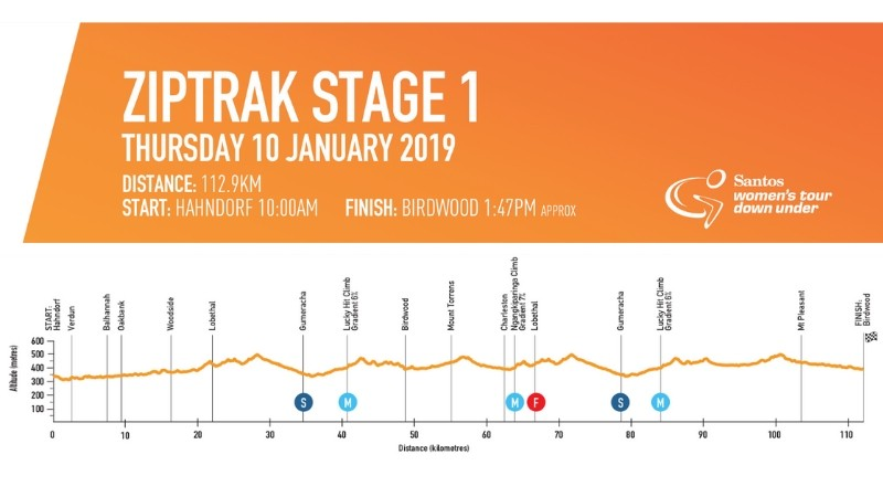 Stage 1 of the Women's Tour Down Under weaves through the Adelaide Hills to Birdwood
