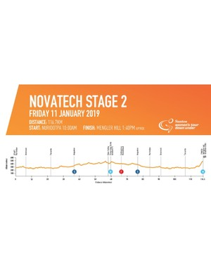 In Stage 2, riders will experience the best of the Barossa