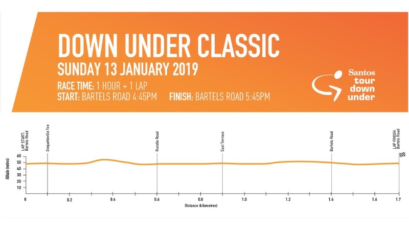 TDU kicks off with the Down Under Classic: East End Circuit, 51km, 13 January