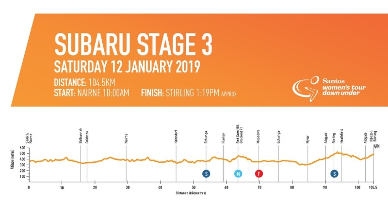 Stage 3 sees Stirling hosting its first women's stage finish