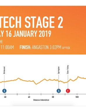 Stage 2 takes the peloton from the Parade to a sprint finish in Angaston