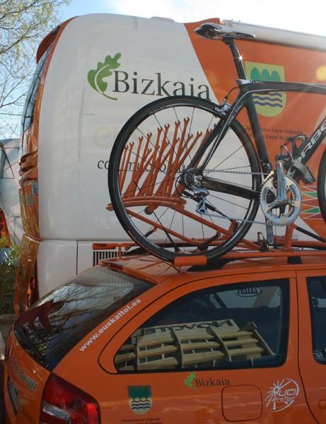 Euskaltel-Euskadi team mechanics load up the bikes for a ride.
