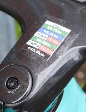It's important to have a plan, and Barnes keeps hers on the integrated aero stem and bars of her Madone