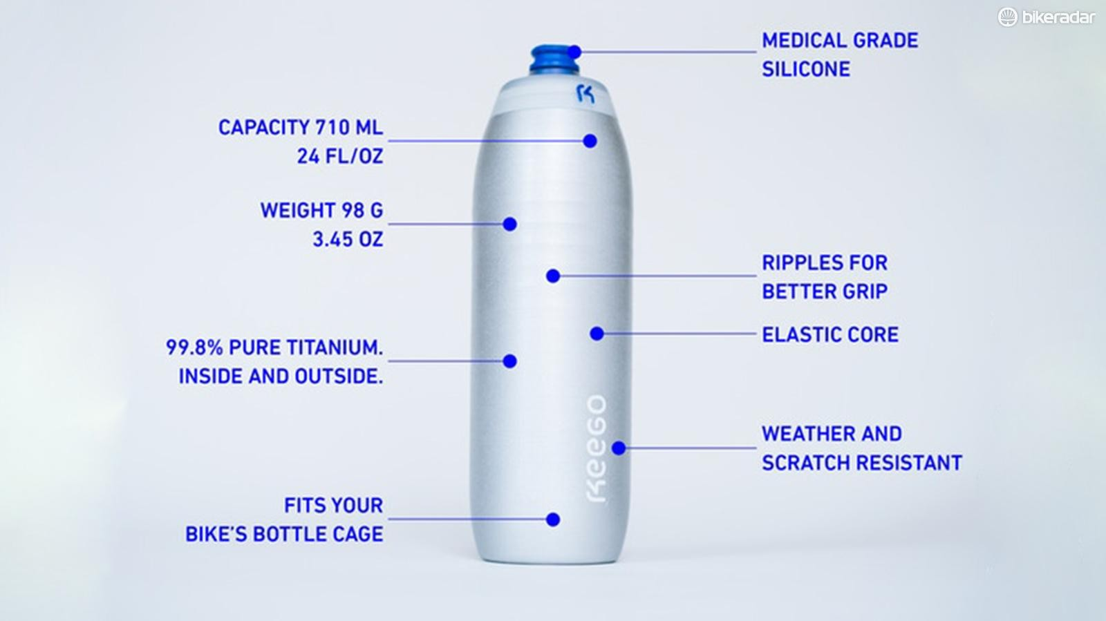 Lots of technology in the humble water bottle