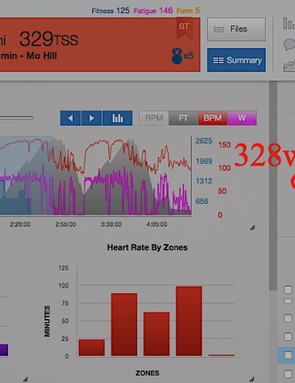 Interestingly, my friend and coach Frank Overton had recently pegged my threshold at 328w based on a 60min normalized power reading. INSCYD's quantification of my threshold? 328w