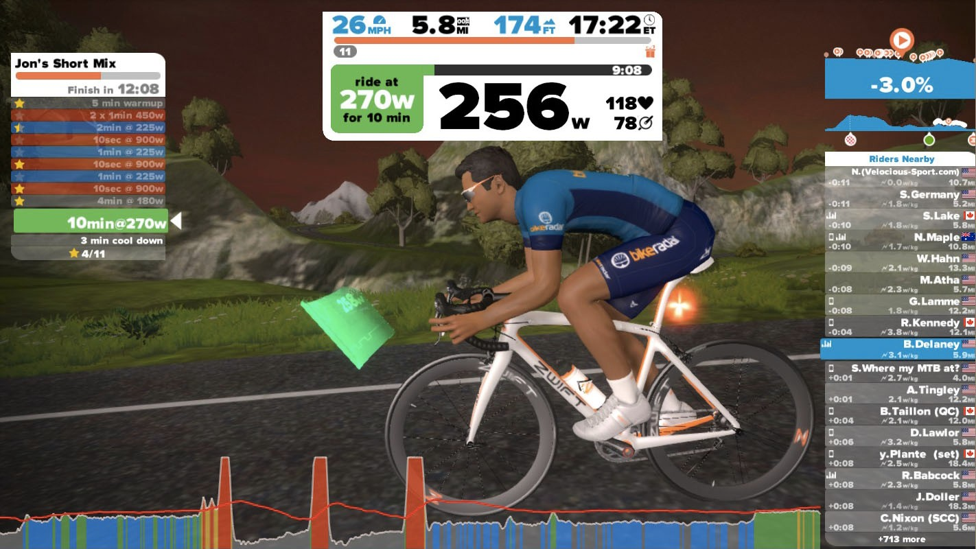 Ride in BikeRadar clothing when you're in Zwift