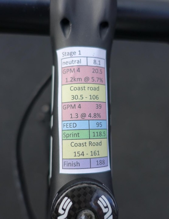 A small printout taped to his stem kept Cavendish abreast of key stage features