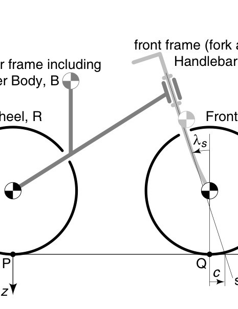 This illustration shows the basic design for a conventional self-stable bicycle