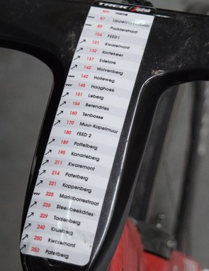 The team printed the race course details on the stem of the cockpit setup listing each section of kasseien and hellingen