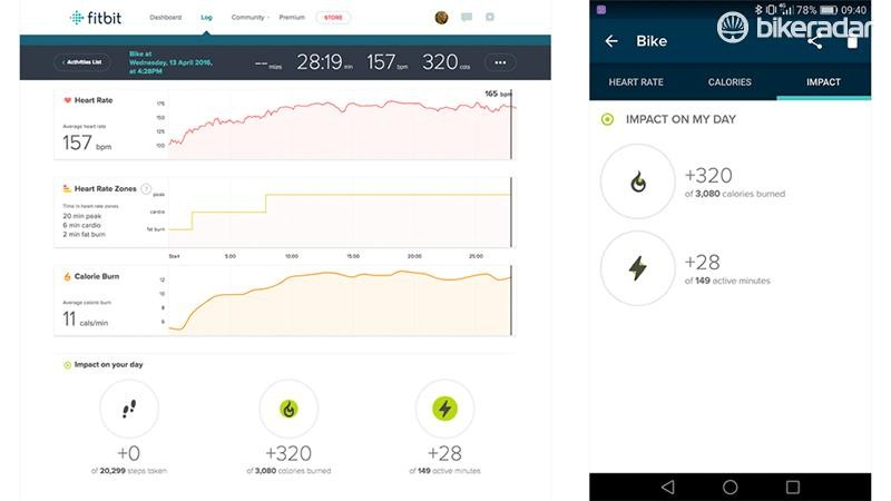 The Blaze does a great job of presenting top-level info in a visually beautiful, accessible format that's perfect for the recreational cyclist, runner of fitness enthusiast