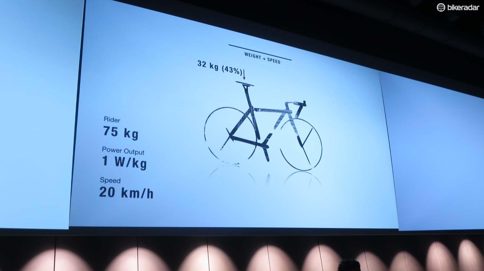 As you can see in this slide, when you introduce power and speed these numbers change