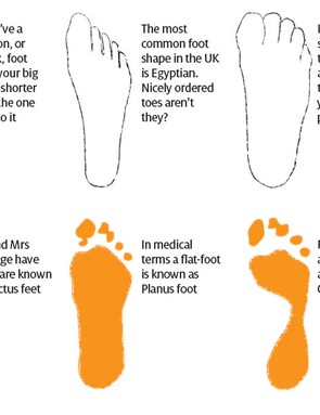 What foot type have you got?