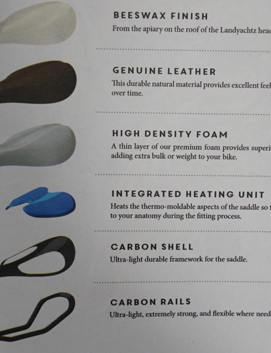 The carbon base and leather cover look high-end and standard enough, but the heat-moldable segments are anything but