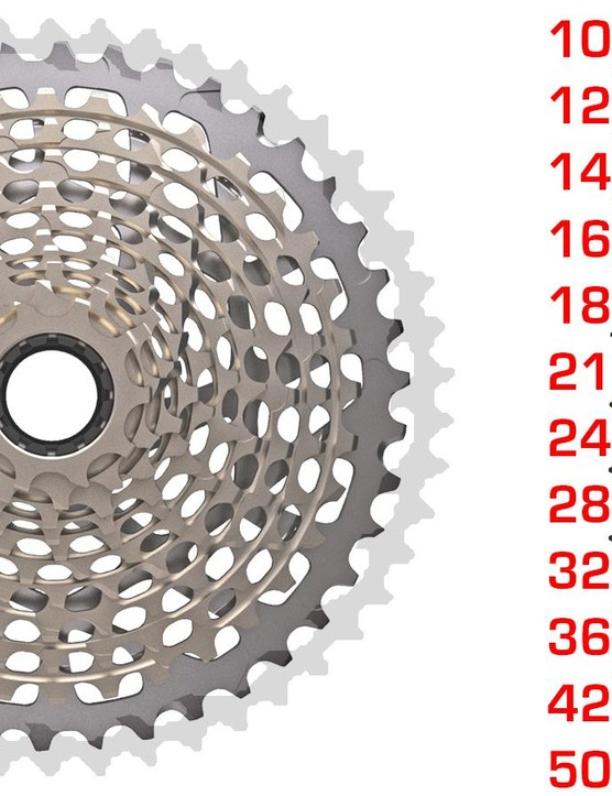 The percentage jump between gears of the current SRAM 1x11 drivetrain with the rumored 50t added for good measure