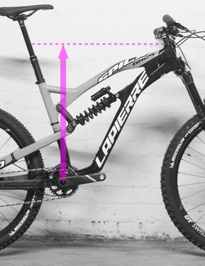 Stack determines the minimum bar height relative to the bottom bracket. It's inter-related to the reach