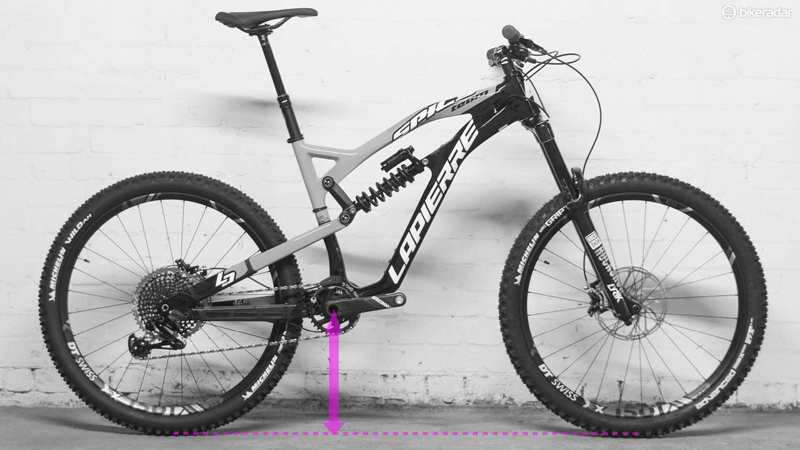 Bottom-bracket height from the ground determines the centre of gravity height of the rider, which affects front-rear stability, as well as cornering agility