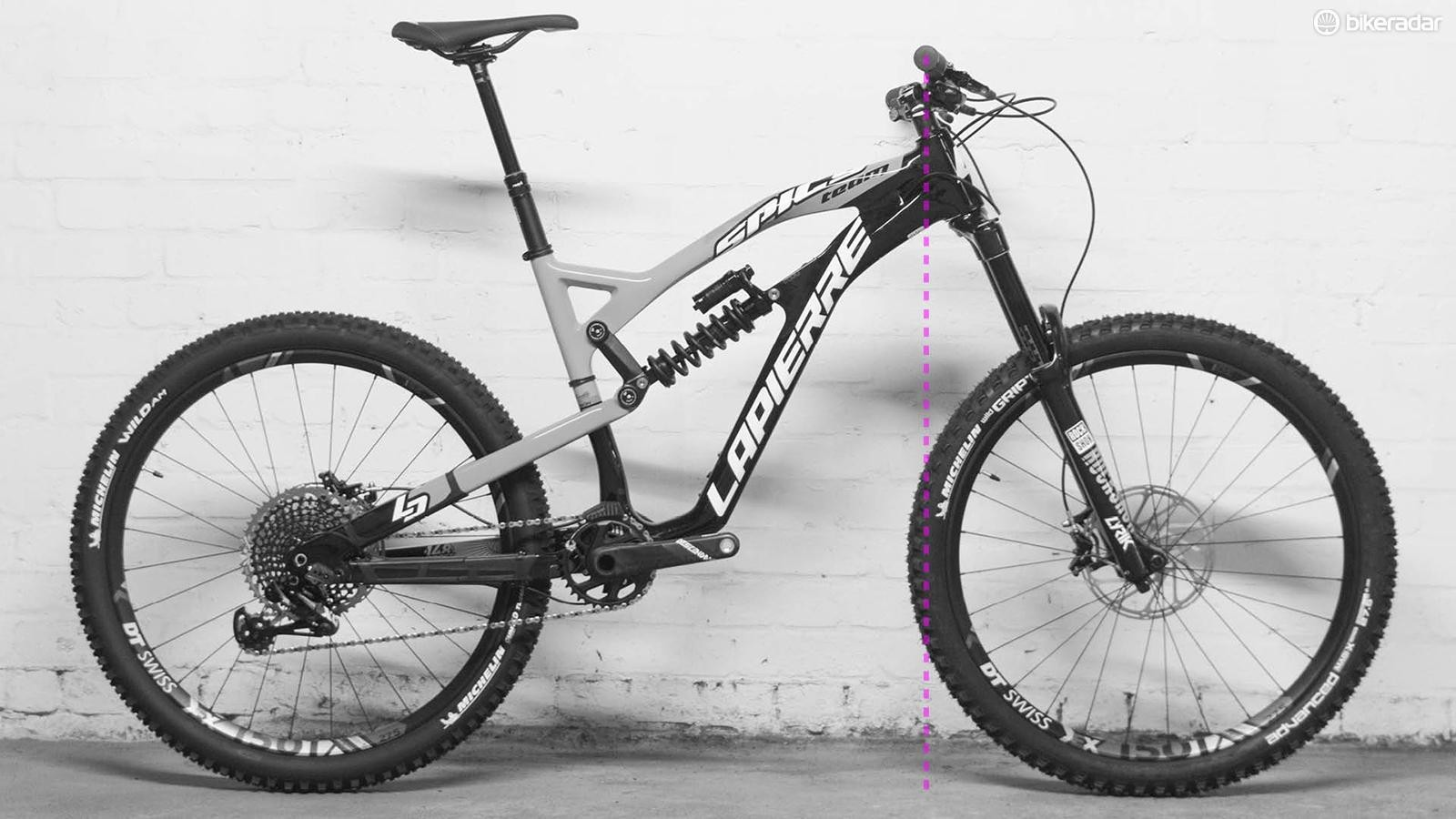 Handlebar height affects weight distribution and the body's ability to absorb impacts