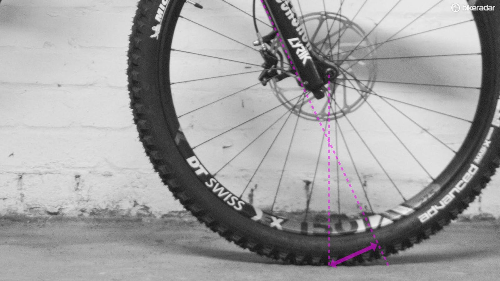 The line from the contact patch directly to the steering axis is the 'virtual lever' that determines the caster and flop of the front wheel