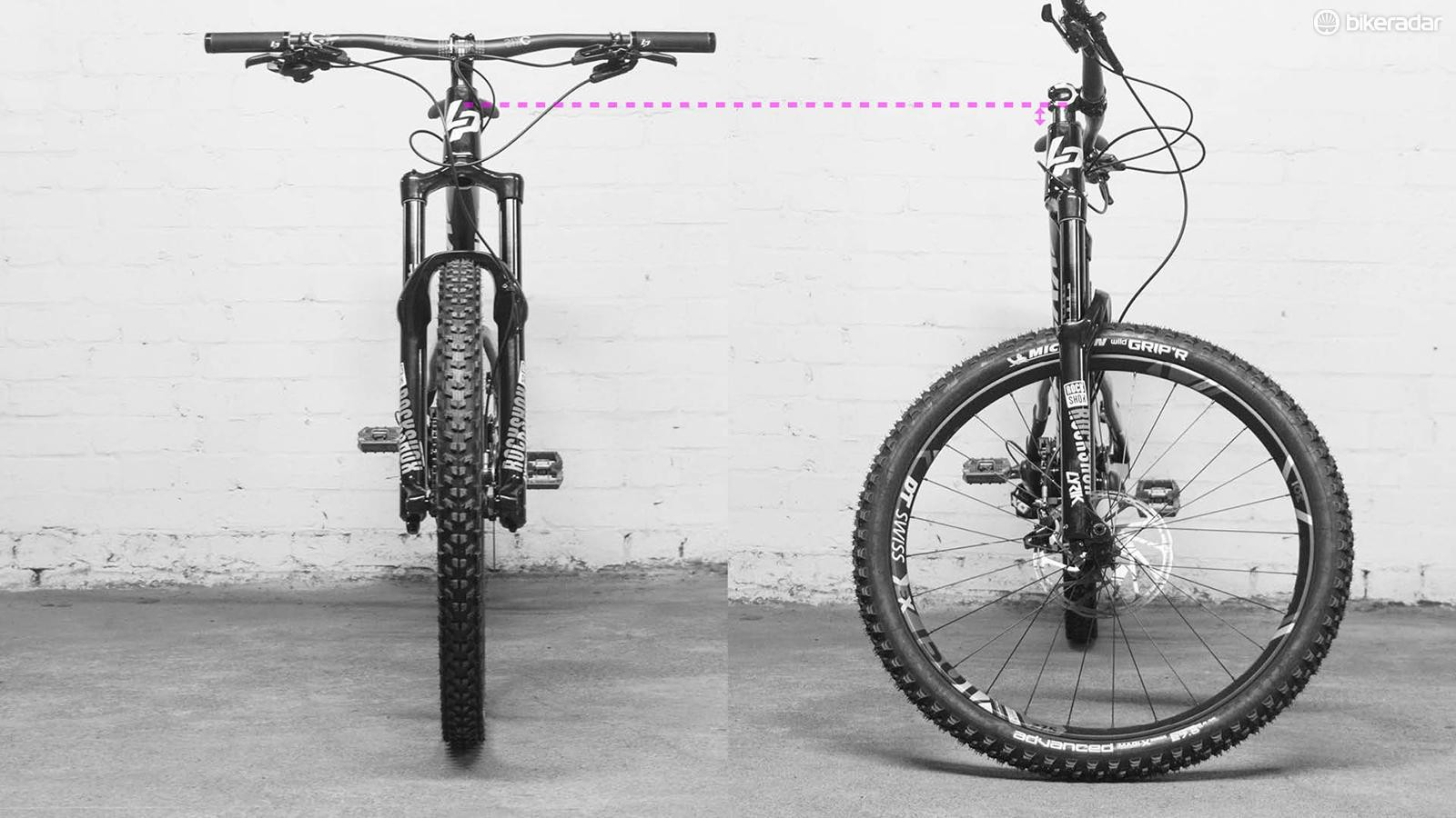 As the steering angle is turned away from straight ahead, the frame drops. The rider's weight therefore creates a force acting to turn the handlebars away from straight, known as flop
