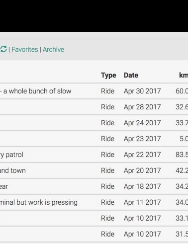 Here is how reviewed Strava files look on the Karoo app. Note that a couple are checked