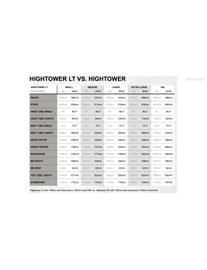 The new Hightower LT compared to the standard Hightower
