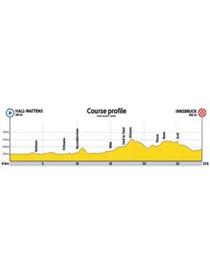 World Championships 2018 Men U23 Individual Time Trial