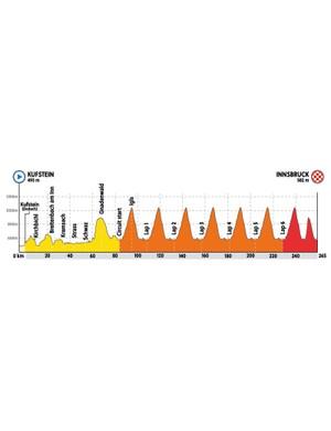 World Championships 2018 Men Elite Road Race