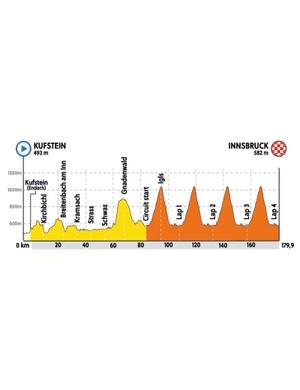 World Championships 2018 Men U23 Road Race