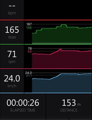 Tacx's app displays your workout in scrolling graph…