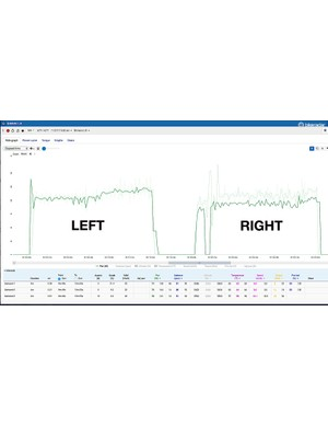 After one meter consistently returned a left/right imbalance I requested and tested a second meter. The results were the same