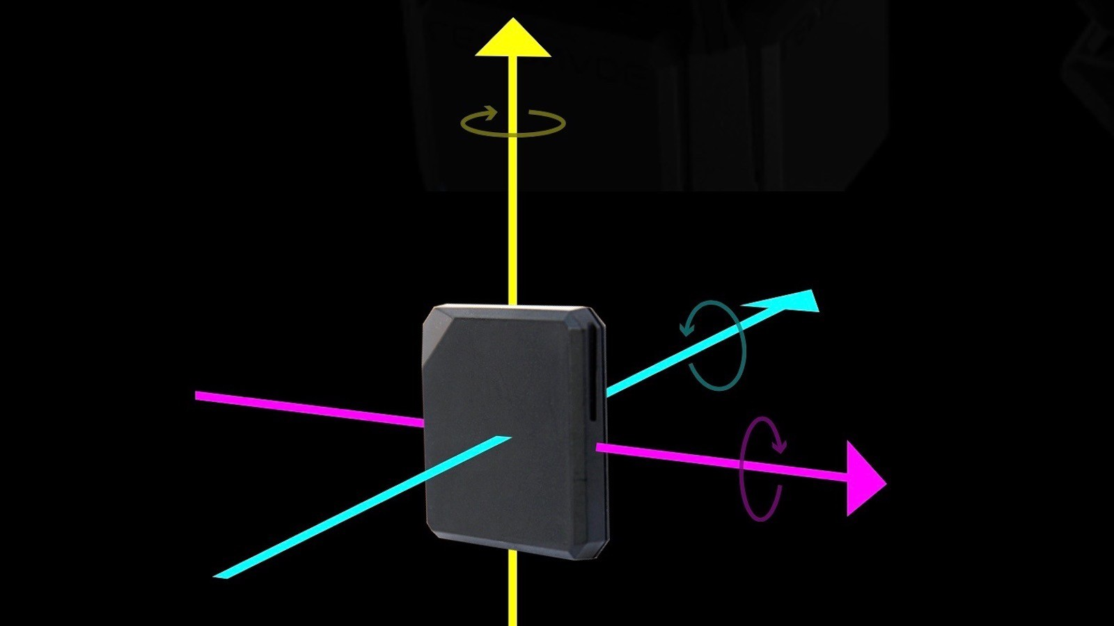 Leomo claims each sensor is capable of detecting motion through acceleration in all three axes
