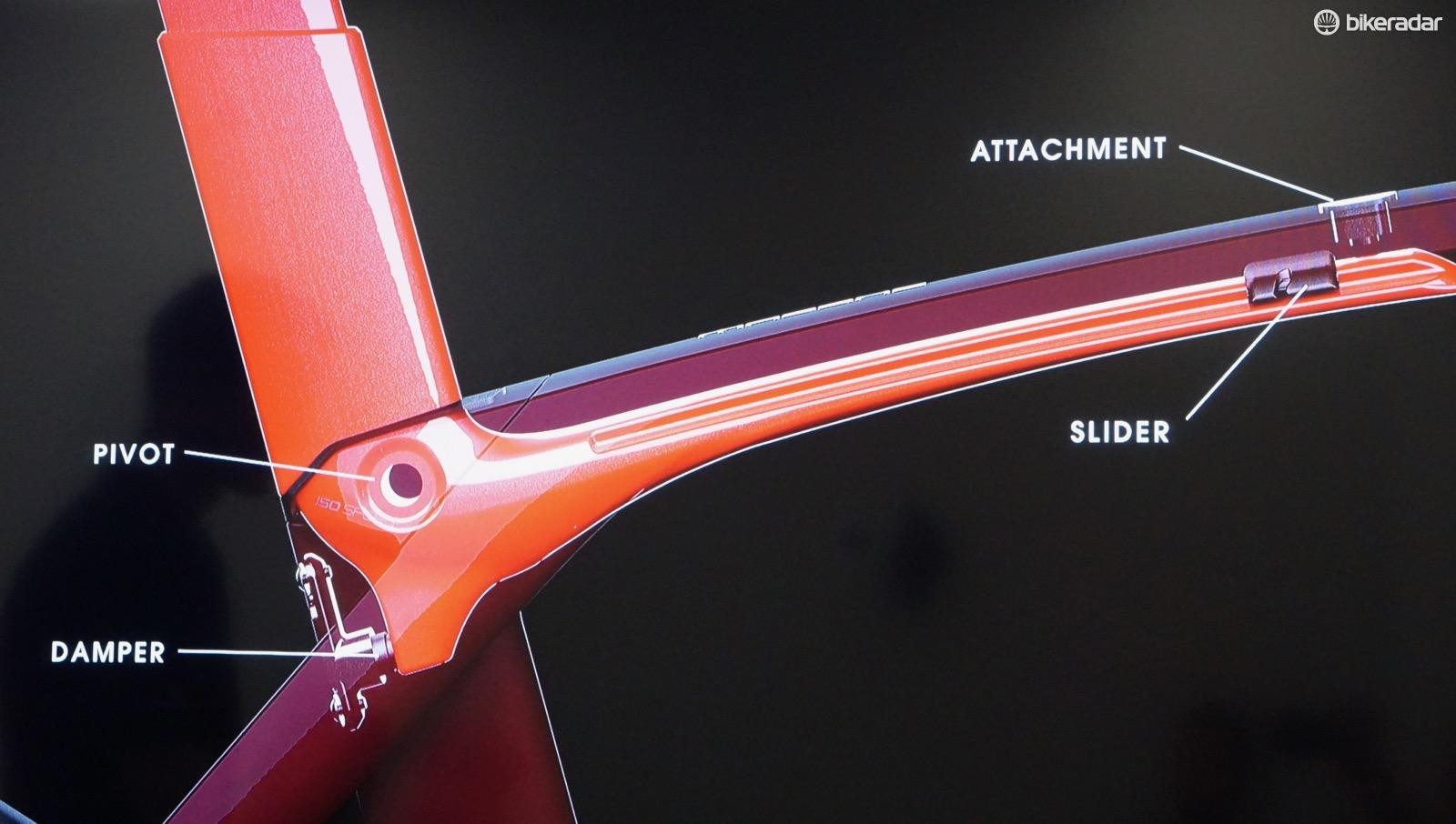 The slider (at right) controls the amount of compliance. The design is similar to the current Domane, but in the top tube instead of the down tube. Also different is the presence of an elastomer rebound damper