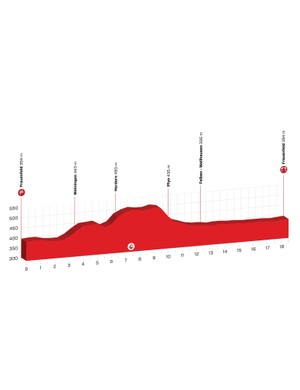 Tour de Suisse 2018 Stage 1