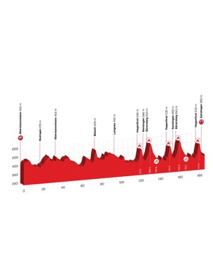 Tour de Suisse 2018 Stage 3