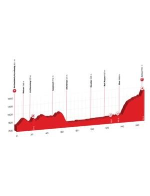 Tour de Suisse 2018 Stage 7