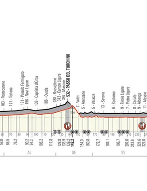 Milan–San Remo is the first Monument of the season