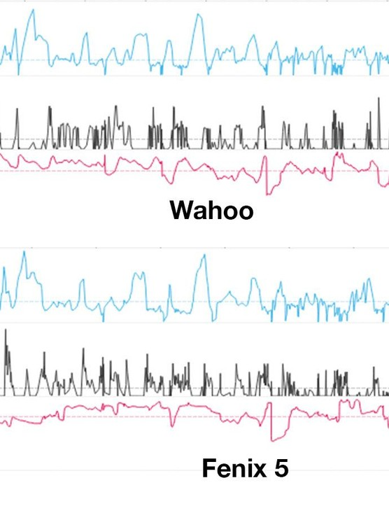 Wahoo vs. fenix 5 MTB