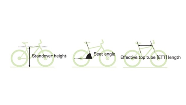 Standover height, seat tube angle and effective top tube measurements illustrated