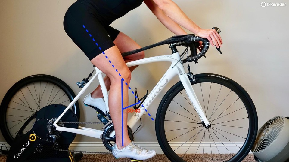 How To Get Your Road Bike Position Right Bikeradar