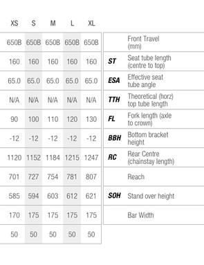 Norco Range 27.5in geometry