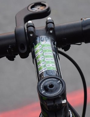Key course details were taped to Vanmarcke's stem