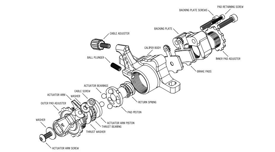 The inner workings of a Paul Klamper disc-brake caliper