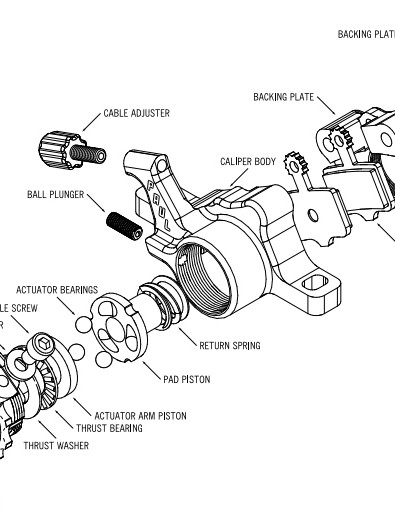 The inner workings of a Paul Klamper disc-brake caliper