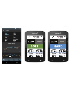 System use can be monitored on a smartphone (via Bluetooth), and the lockout can be controlled on a Garmin (via ANT+)