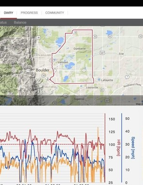 The Polar Flow site gives basic graphic analysis of your ride. The heart-rate data is most helpful; the rest is fairly basic