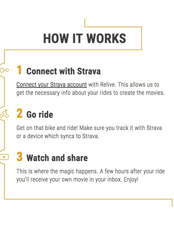 Relive pulls ride data from your Strava account